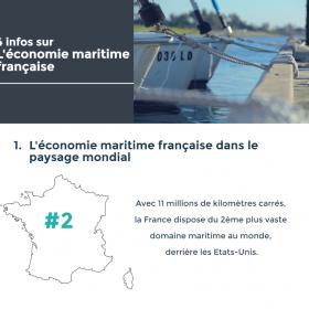 4 infos sur l'économie maritime française